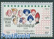 National census 1v
