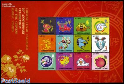 Chinese zodiac 12v m/s